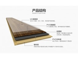 WPC wood plastic flooring production line